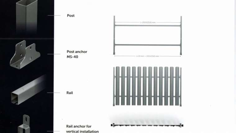 Jeklene panelne ograje